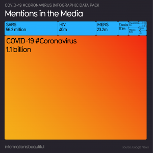 """<a class=""""bx-tag"""" rel=""""tag"""" href=""""https://streetloc.com/channels/view-channel-profile/beJ/coronavirus""""><s>#</s><b>Coronavirus</b></a> press coverage is on another level. The Media shows bias. A journalist is a terrorists' best friend."""